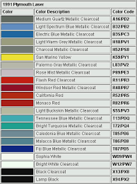 paint code help color code codes paint code dsmtuners