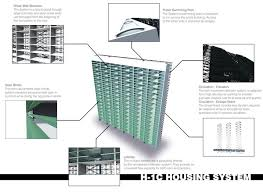 architectural layouts presentation board layout tips visual communication design