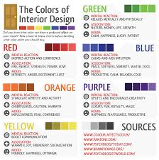 effects of colors on mood