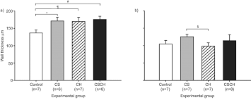 effects of cigarette smoke and hypoxia on pulmonary circulation in