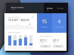 home design brand 30 inspiring exles of smart home app muzli design inspiration
