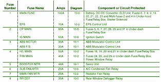 2006 honda civic hybrid fuse box diagram u2013 circuit wiring diagrams