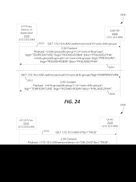 patent us20140359131 load balancing in the internet of things