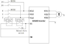 gk200 solar pump inverter in water supply system