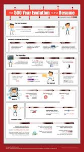 Media Resume The Modern History Of The Resume Infographic