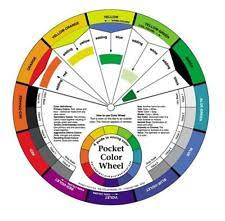 artists helpful pocket colour wheel for paint mixing watercolour