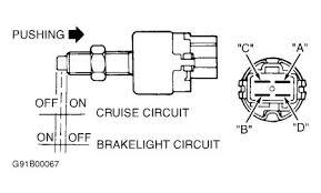 2007 hyundai elantra tail light bulb 2000 hyundai elantra brake lights hazard lights signal li