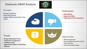 powerpoint swot analysis template free bountr info