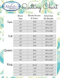 quilt pattern websites websites for quilters quilt size chart jpg 1275 1650 quilt tool