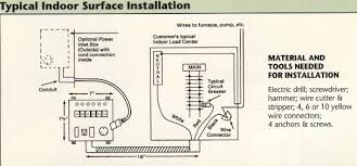 diy how to installing a transfer switch