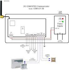 gprs alarm communicator