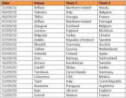 World Cup Table Fifa World Cup 2014 Qualifiers Schedule