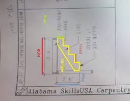 Building Code Handrail Height Stairs U0026 The Dreaded Stair Stringer Codes U0026 Tips