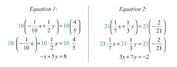Division With Decimals Worksheets Elementary Algebra 1 0 Flatworld
