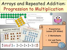 multiplication repeated addition and arrays presentation