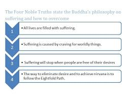 34 best buddhist thought and ending suffering images on pinterest
