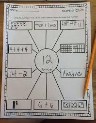best 25 number sense ideas on pinterest number sense activities