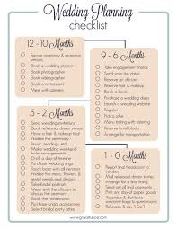 step by step wedding planning online wedding planner checklist sle of invoice
