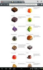 30 best garnish images on pinterest food art food garnishes and