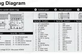 toyota vios car stereo wiring diagram wiring diagram
