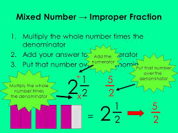 bell ringer 1 what are the three key words for dividing fractions