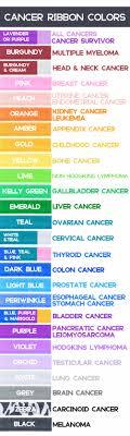 black and blue ribbon cancer ribbon colors cancer awareness ribbons