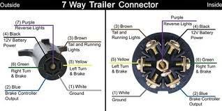 trailer light hook up amazing hook up trailer lights gallery everything you need to know