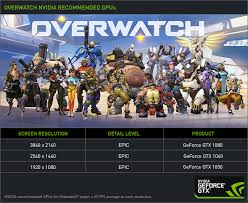 pubg 960m overwatch anniversary edition nvidia recommended gpus geforce