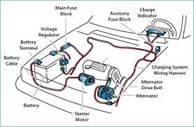 the car battery system u0026 auto service tips for your battery motorist