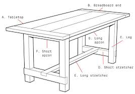 Woodworking Making Table Legs by Build This Rustic Farmhouse Table