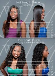 what is kanekalon hair types chart best 25 hair chart ideas on pinterest different hair types red