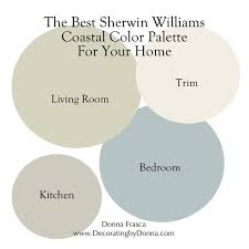 Interior Your Home by Best 25 Sherwin Williams Color Palette Ideas On Pinterest
