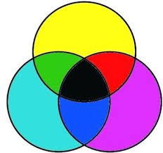 complementary color analogous color definition theory color theory what is color