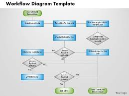 powerpoint workflow template ultimate tips to make attractive flow