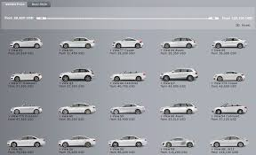 audi all models audi of america 2010 model year pricing revealed the german car