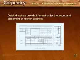 Kitchen Cabinet Detail Cabinet And Countertop Installation Ppt Video Online Download