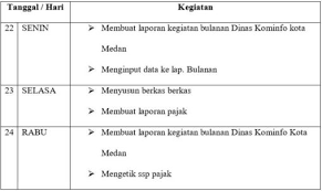 tips membuat jadwal kegiatan harian 2 contoh laporan pkl atau prakerin yang benar sesuai eyd file pdf