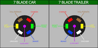 4 wire trailer wiring diagram troubleshooting and click n tow 1