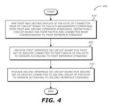 Multi Flow Map Patent Us8028404 Multi Function Module Google Patents