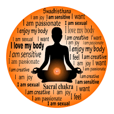 sacral chakra location sacral chakra u2014 effortlessly simple