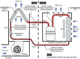 central air conditioner wiring diagram as well as central air