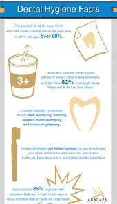 ten facts about thanksgiving dental hygiene facts visual ly
