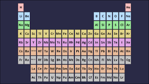How Many Elements Are There In The Periodic Table Atom Diagram Periodic Table Elements Chart Atomic Number