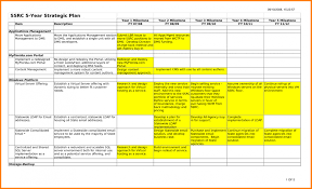 100 land management plan template restaurant business plan