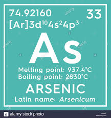 Periodic Table Metalloids Arsenic Arsenicum Metalloids Chemical Element Of Mendeleev U0027s