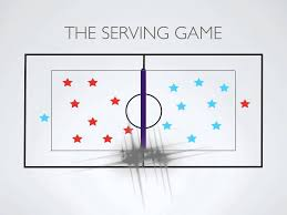 physical education games the serving game volleyball