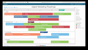 digital marketing roadmap template