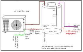 best heating source home design