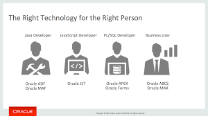 oracle adf and oracle jet what u0027s the story oracle jdeveloper