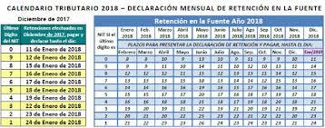 base retenciones en la fuente en colombia 2016 novedades laborales tributarias y contables año gravable 2018